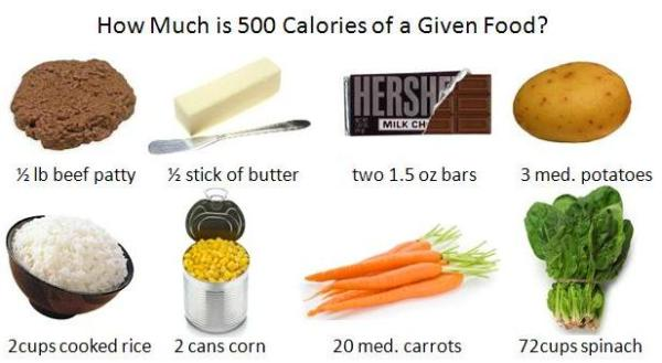 calories-of-food